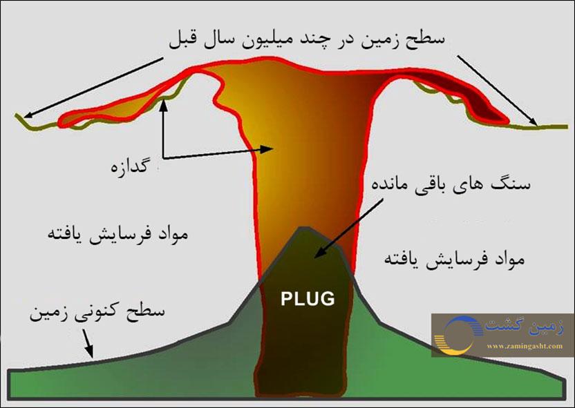 ZG-VolcanicPlug-01